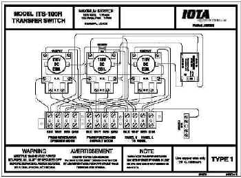 whole house generator automatic transfer switch wiring diagram generac manual transfer switch wiring diagram
